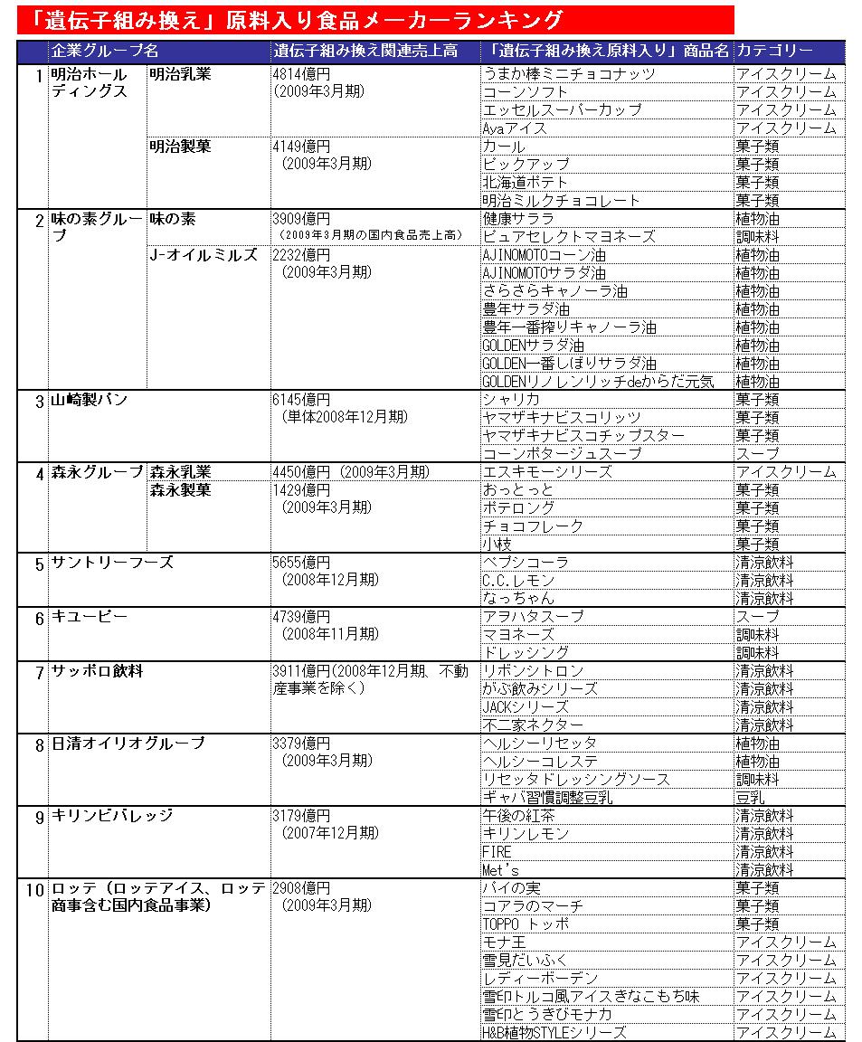 Reportsimg_j20091113124748